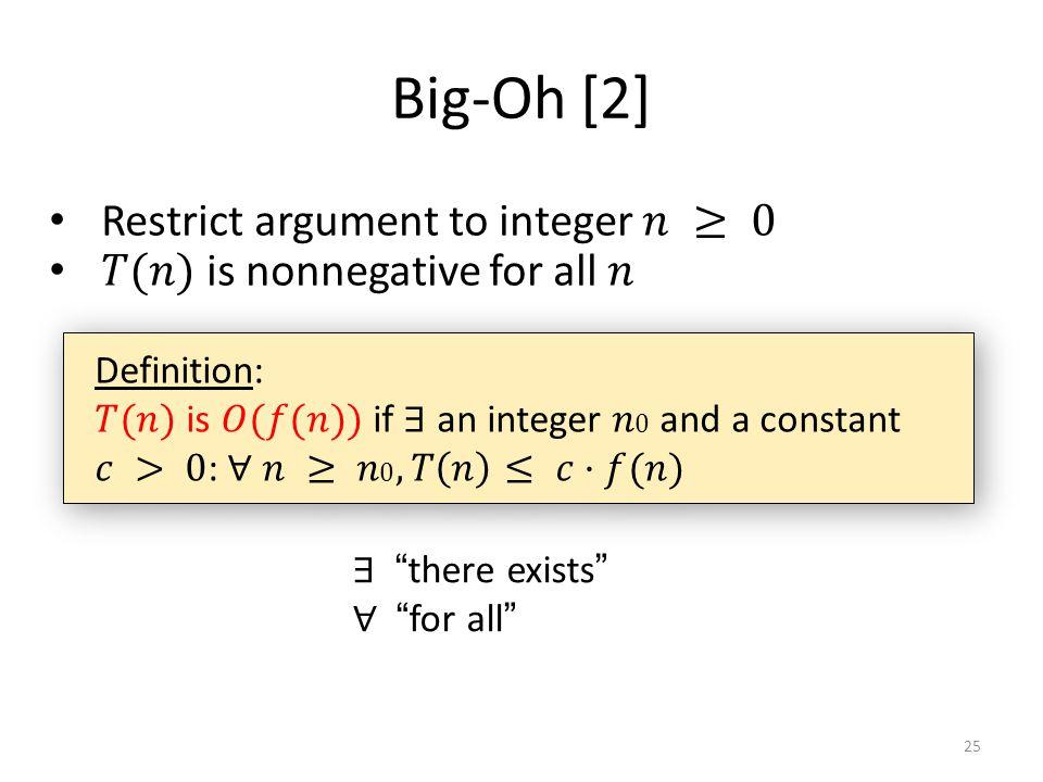 Big-Oh [2] Restrict argument to integer 𝑛 ≥ 0